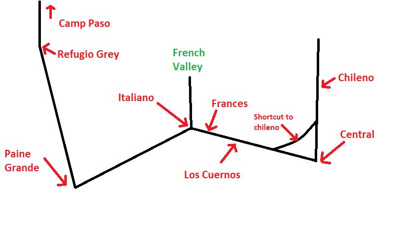 diagram of the campsites on the Torres del Paione W Trek